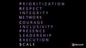 Read more about Gavriella's Leadership PRINCIPLES on LinkedIn. https://www.linkedin.com/in/gavriella-schuster/detail/recent-activity/posts/