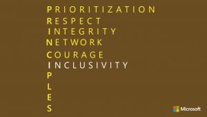 Principle I - Inclusivity