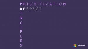 Principle R - Respect